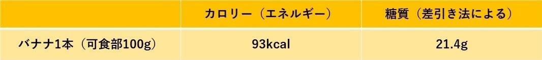 Cbf16344a5486578