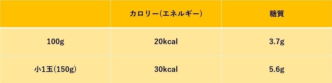 0a1d4333114a412c